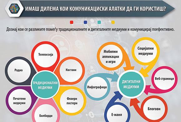Инфографик: Имаш дилема кои комуникациски алатки да ги користиш?