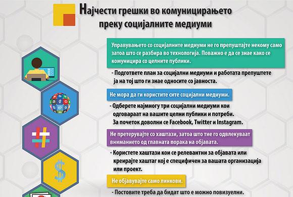 Инфографик: Најчести грешки во комуницирањето преку социјални мрежи
