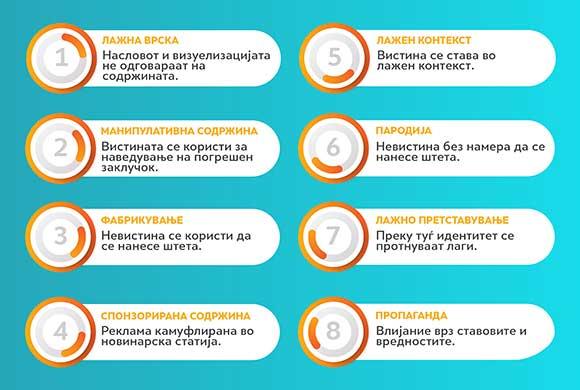 8 типови дезинформации