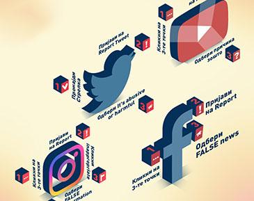 Како да пријавиш лажни вести на социјалните мрежи